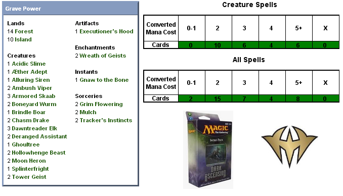 Dark Ascension: Grave Power Review (Part 1 of 2) (4/6)