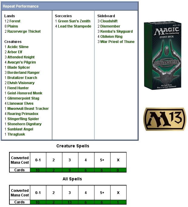 Magic 2013: Repeat Performance Review (Part 1 of 2) (2/3)