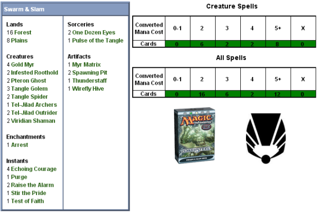 Swarm & Slam Scorecard